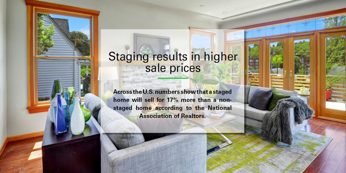 Staging Your Investment, Is it Worth the Price